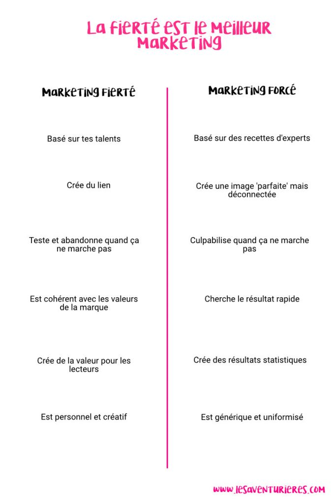 Le meilleur marketing, c'est la fierté