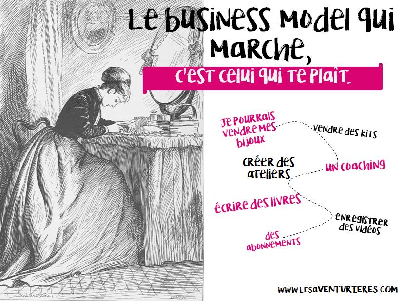 Le business model qui marche, c'est celui qui te plaît.