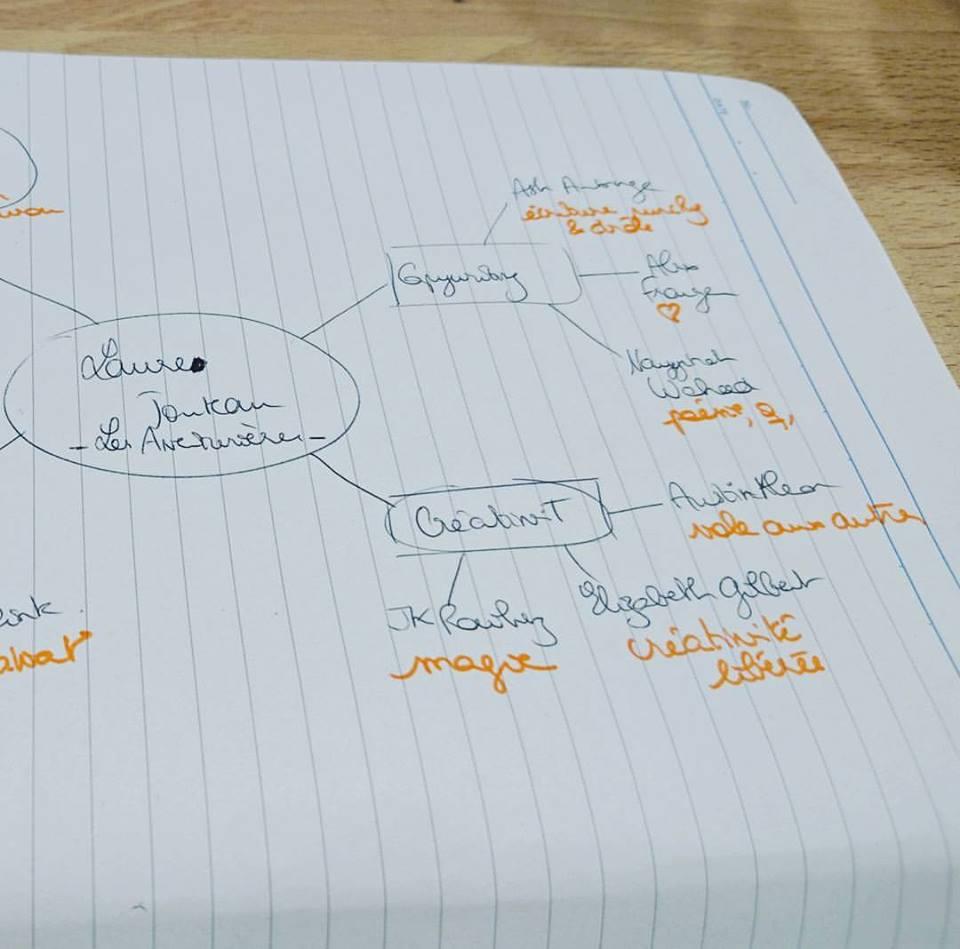L'exercice de l'arbre de famille (antidote contre l'illégitimité)
